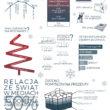 infografika_jak_wspolczesne_technologie_zmieniaja_zwyczaje_swiateczne_polakow